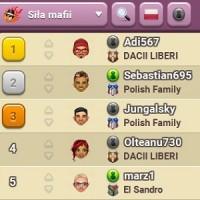Ranking Mafia Battle – Czerwiec