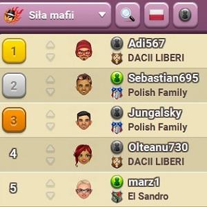 ranking mafia battle